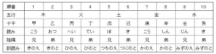 b0221143_2054093.jpg