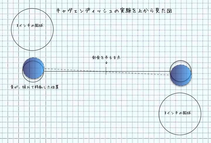 地球を質量する_d0164691_8145323.jpg