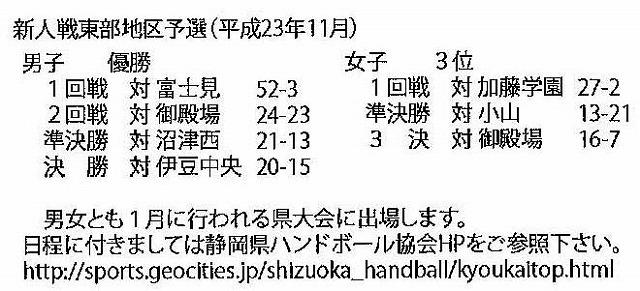 今年もスタートはハンドボールの「初投げ」から_f0141310_810392.jpg