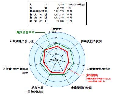 分析_e0128391_1324792.jpg
