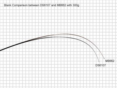 DS6107-1のフレックス・プロファイルを追加_a0183304_22195555.jpg