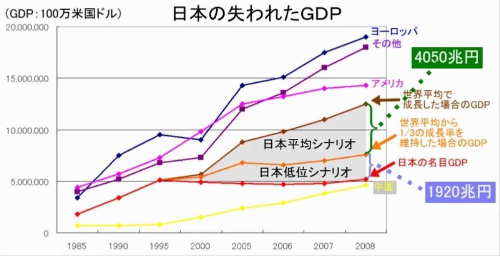 http://pds.exblog.jp/pds/1/201201/06/10/d0230610_5182920.jpg