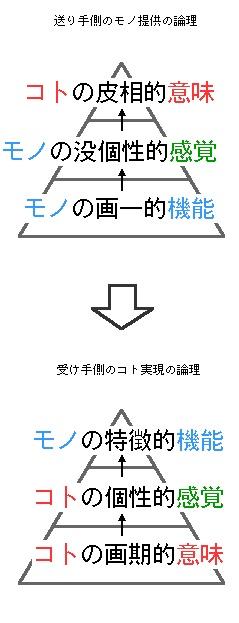e0030765_1723268.jpg