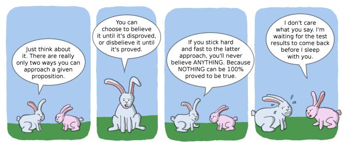 8) Bifurcation(False Dilemma, Bipolar Thinking): 二者択一の誤謬_c0064534_153865.png