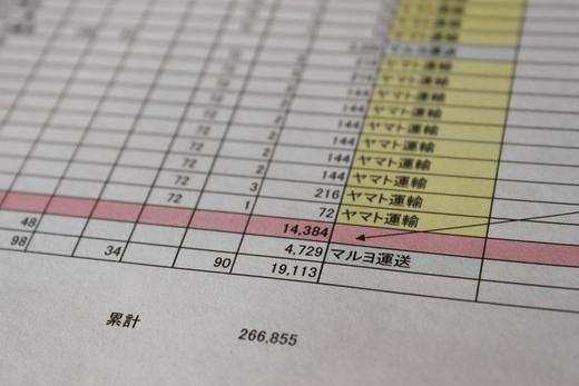 11月度の豆腐100万丁支援 平川食品さまより報告_d0063218_1272467.jpg