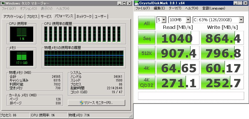 HP ProLiant GL360 G7のベンチマーク_e0091163_0233170.jpg