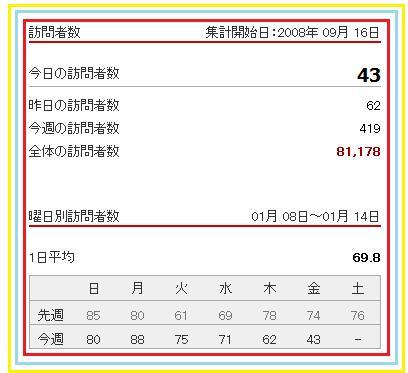 訪問者8万人達成!\(^o^)/_f0186726_21465855.jpg