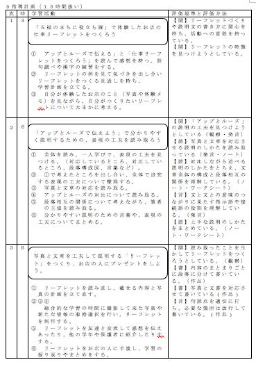 説明のしかたを生かすリーフレットづくり2 指導計画_c0052304_131781.jpg