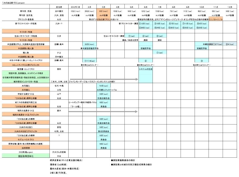 2012年今年も頑張ります!!!!!!_e0223558_72485.jpg