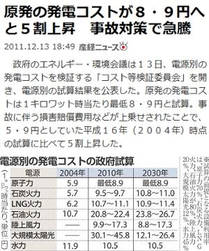 日本とアメリカの原発、火力、太陽光の発電コストを比べてみたら・・・_b0007805_8395110.jpg