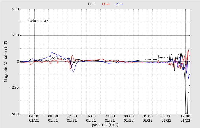HAARPに地震波か?:研究用43 250〜500nTのビッグウェーブ到来!_e0171614_2291029.png
