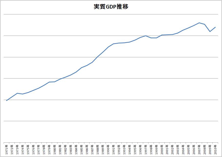 崖っぷちにいるのは日本と国民だ_d0044584_8433549.jpg