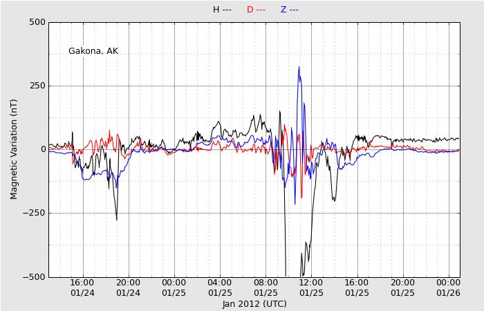 HAARPに地震波か?:研究用45 450nTのビッグウェーブは関東か?_e0171614_0204883.png