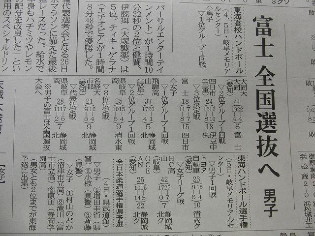 富士高ハンドボール部男子が全国選抜大会に出場!_f0141310_7244373.jpg