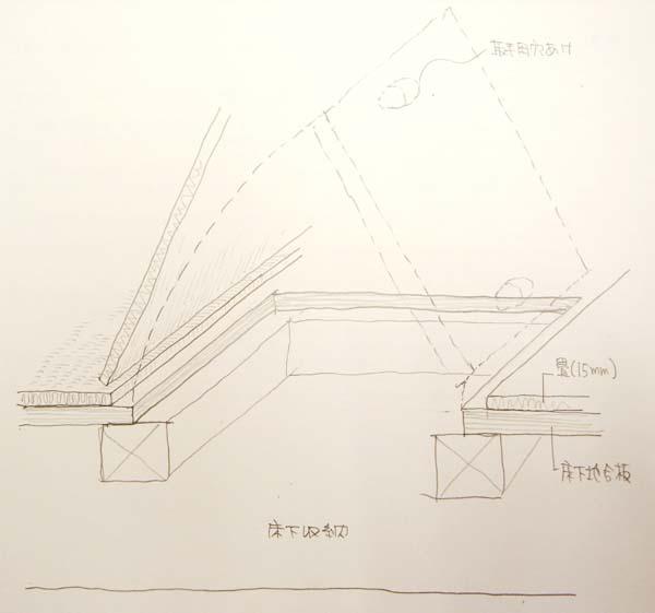 ちょっとした小上がり空間の床下利用:アイデアボックス第2回_a0117794_1536108.jpg
