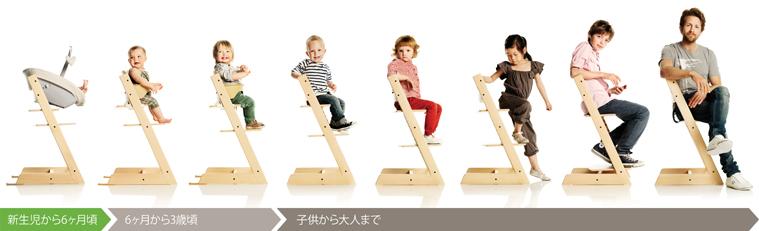 子どもと共に成長する椅子 トリップトラップ_b0211845_11394521.jpg