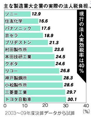 益田市政_e0128391_18394727.jpg
