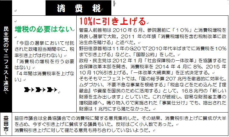 益田市政_e0128391_189199.jpg