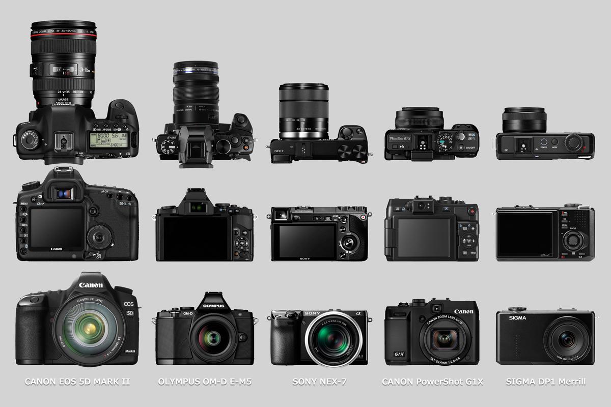 結論。5D2のサブカメラはコレ。_b0213320_0134448.jpg