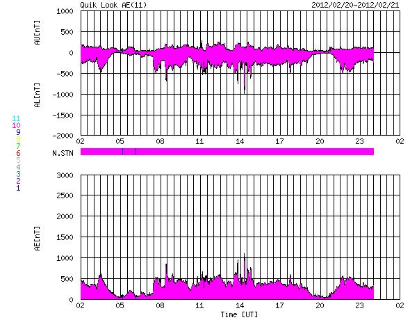 HAARPに地震波か?研究用49:再び300nTの地震電磁波到来!_e0171614_16295332.png