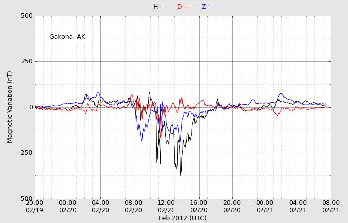 HAARPに地震波か?研究用49:再び300nTの地震電磁波到来!_e0171614_1630466.png