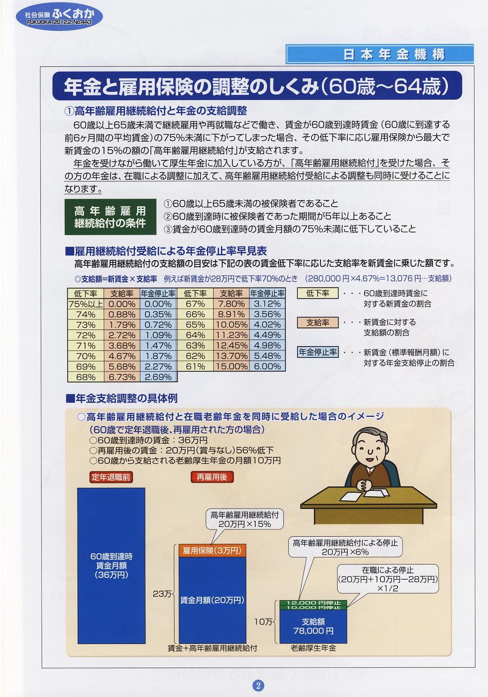 社会保険「ふくおか」 2012 2月号_f0120774_1110530.jpg