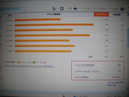 5年間ブログを毎日更新しています_c0108460_121638100.jpg