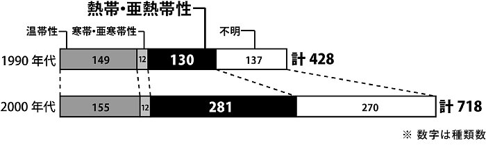 b0076096_91216.jpg