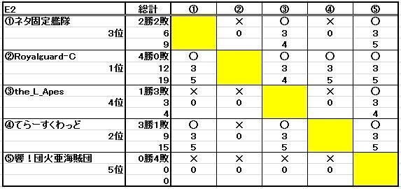 b0208810_3531223.jpg