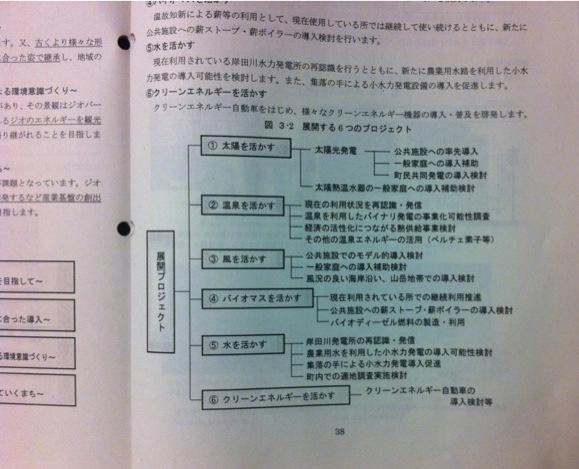 /// 新温泉町エココンパクトタウン構想策定委員会が開かれました ///_f0112434_224387.jpg