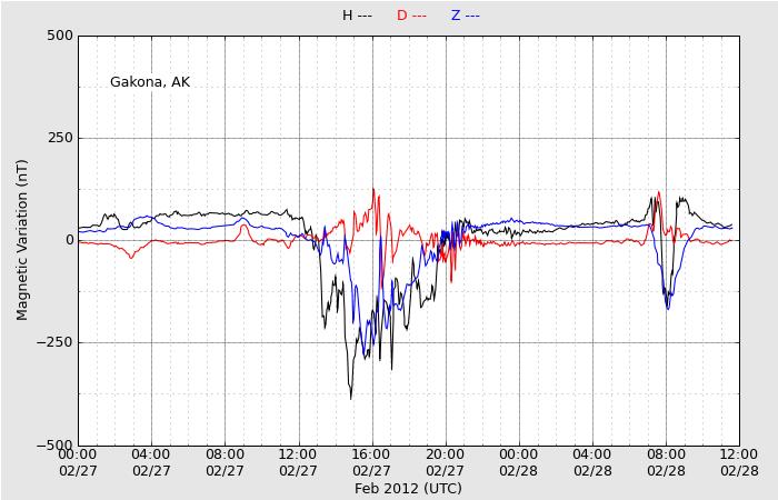 HAARPに地震波か?研究用51:ついに500nTの地震電磁波到来!_e0171614_20405951.png