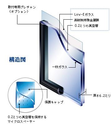 ガラス交換で快適生活!!_b0211845_19312481.jpg