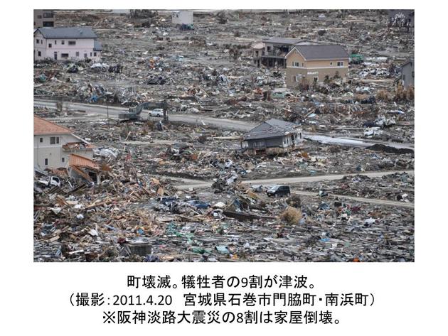 地震頻発の今、忘れてはならない311_e0171573_1294085.jpg