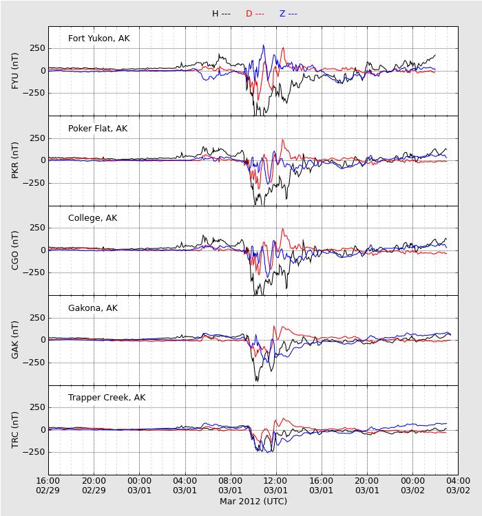 HAARPに地震波か?研究用52:アラスカHAARPモニター群復活!_e0171614_12311133.png