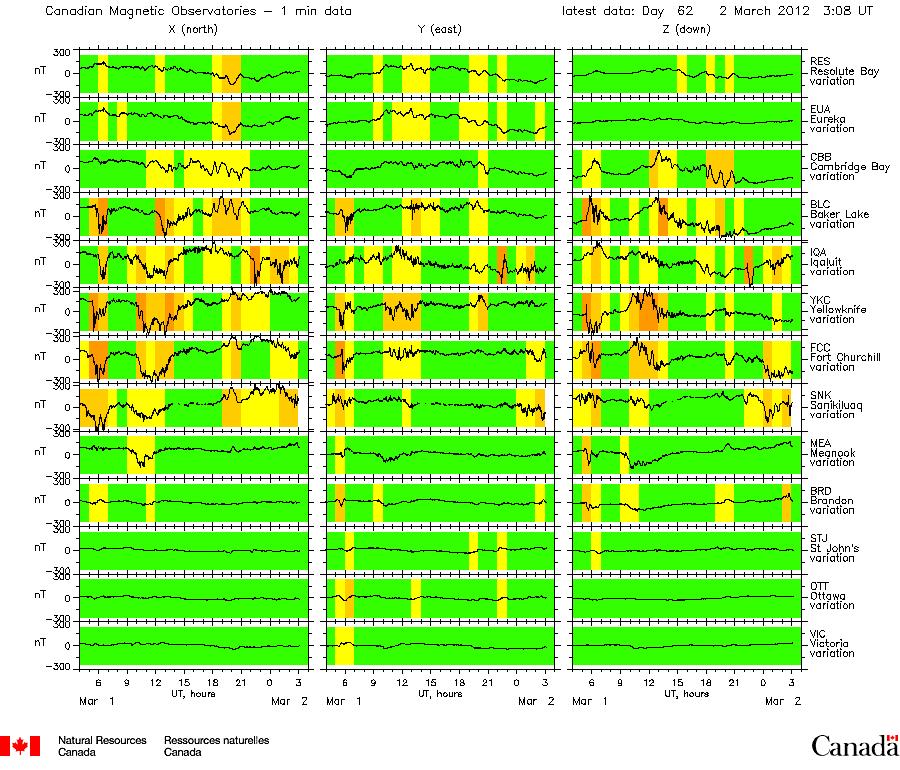 HAARPに地震波か?研究用52:アラスカHAARPモニター群復活!_e0171614_12314920.png