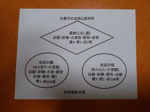 千秋庵総本家_b0106766_21402180.jpg