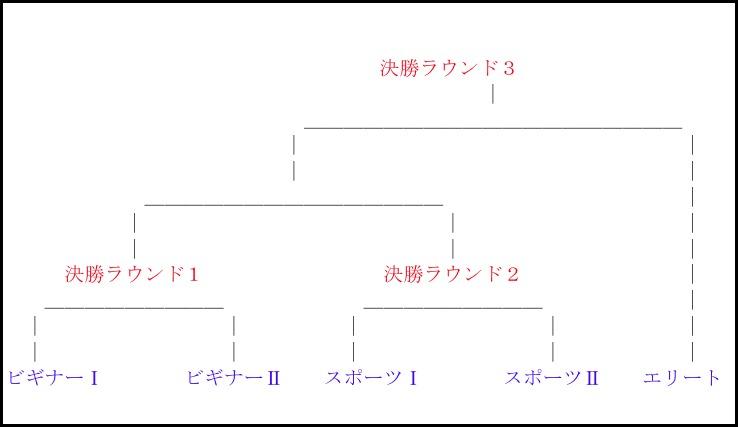 a0126046_20475944.jpg