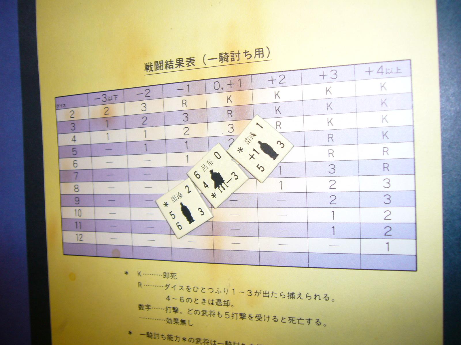 YSGA「3月例会」の様子その10(エポック社三国志演義を六人で)_b0173672_10373058.jpg