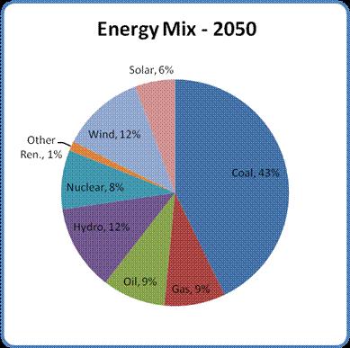 日本のエネルギー戦略(その1)_b0085879_128823.png