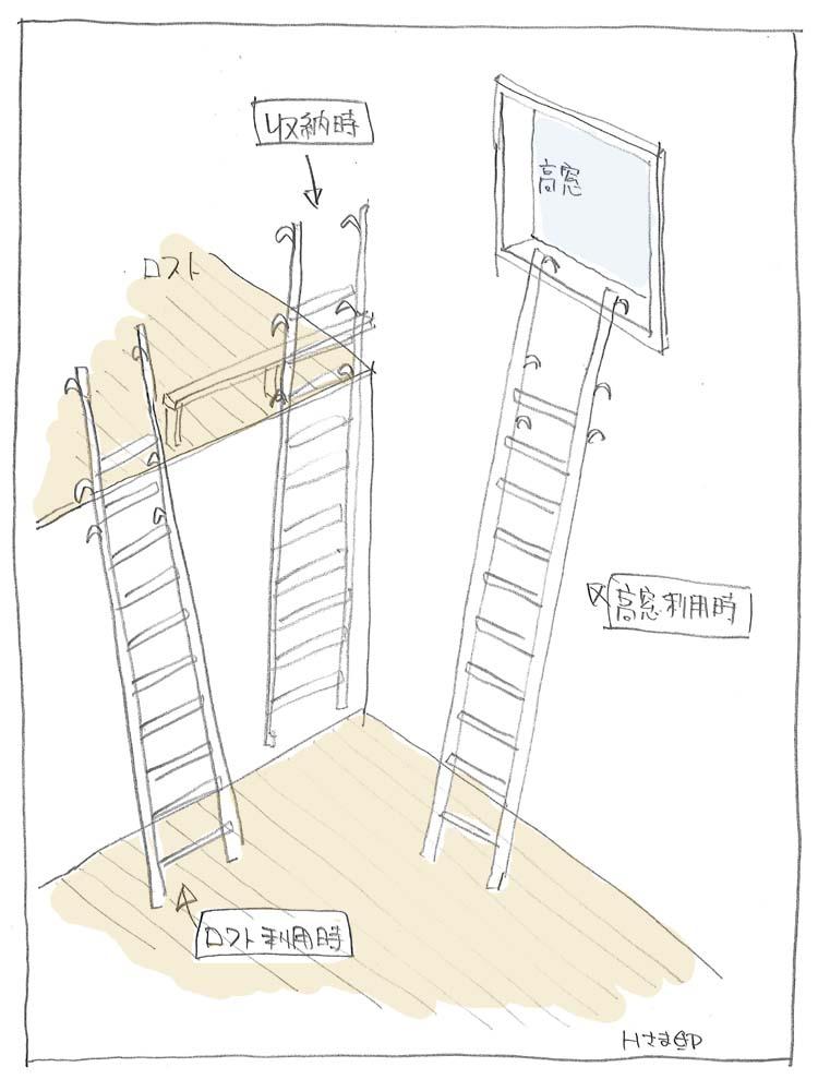 ロフト梯子の取り扱い:アイデアボックス第5回_a0117794_1532340.jpg