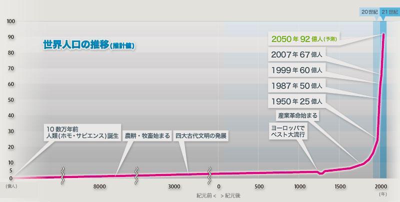 http://pds.exblog.jp/pds/1/201203/13/07/a0212807_23194112.jpg
