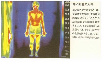 暖房と給湯と太陽エネルギー_f0059988_19122497.jpg