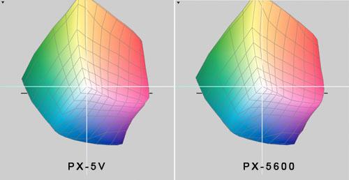 DGSM Print 専用ICCプロファイル、PX-5V用とPX-5600用の違い。_b0194208_034116.jpg
