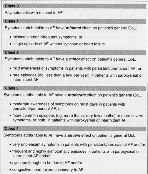 初めて診断された心房細動の症状の重症度:Circulation Journalより_a0119856_035687.jpg