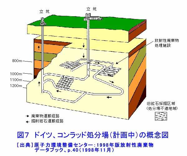 放射性瓦礫:放射性物質はカルタゴの塩 + 「がれき移動は危険」 チェルノブイリ研究者が懸念_c0139575_16244052.jpg