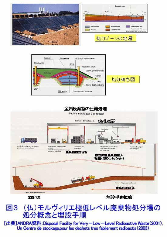 放射性瓦礫:放射性物質はカルタゴの塩 + 「がれき移動は危険」 チェルノブイリ研究者が懸念_c0139575_16294161.jpg