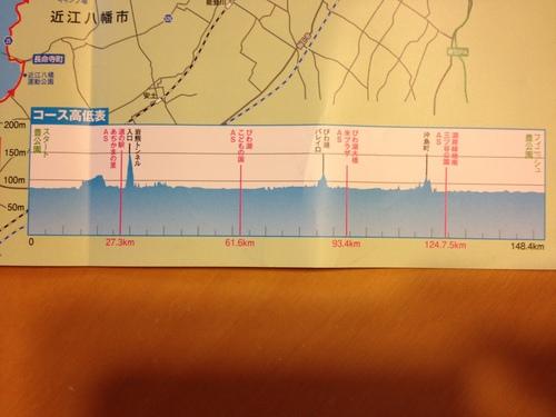 びわ湖一周ロングライド 2012_a0194908_71058.jpg