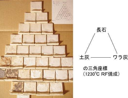 66 三角座標_c0180774_13583814.jpg