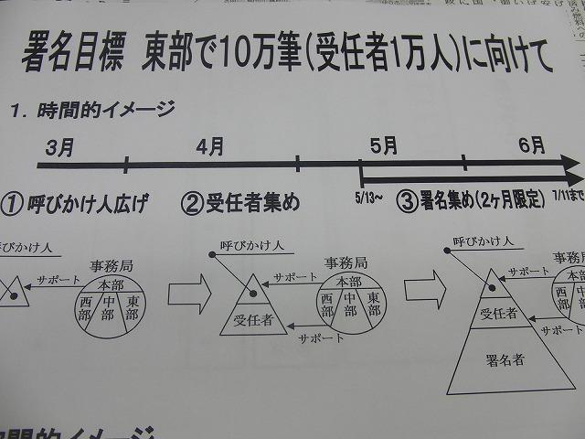 浜岡原発の再稼動を問う県民投票実施に向けた取組みがスタート_f0141310_841522.jpg