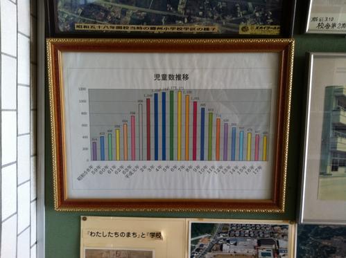 H24年度にアーティスト・イン・スクール in 守谷 始まる!_a0216706_17403059.jpg